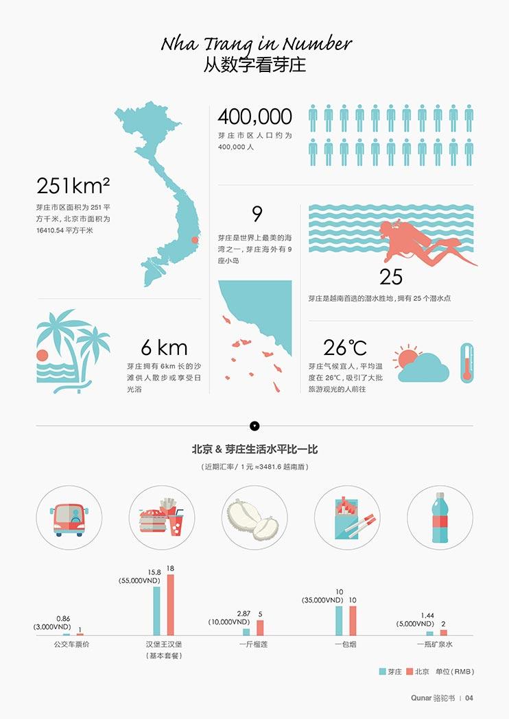 芽庄珍珠岛地图