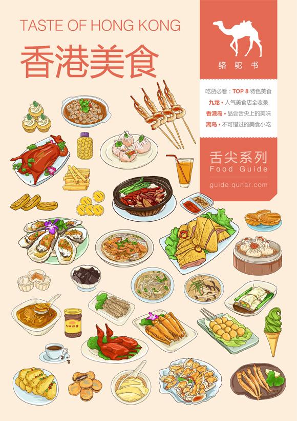 香港美食旅游攻略图片
